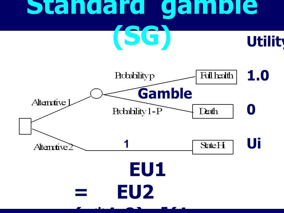 Standard gamble (SG) (p*1.0)+[(1-p)*0] = 1*Ui EU1 = EU2 Utility 1.0 Ui